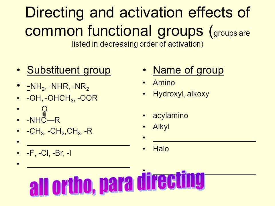 all ortho, para directing