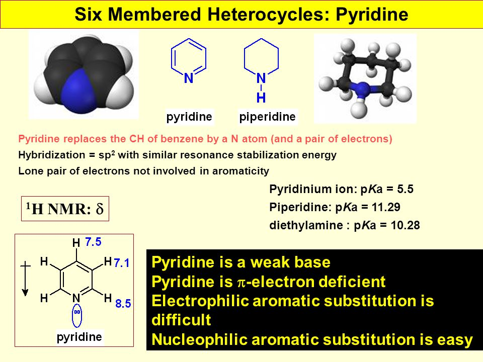 Six Membered Heterocycles: Pyridine