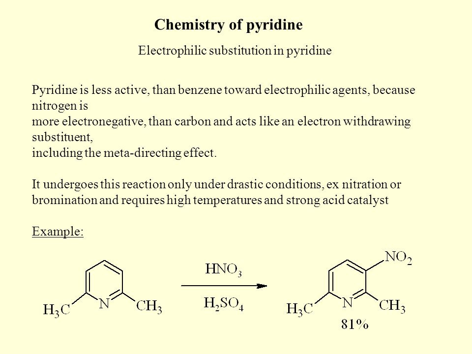 Chemistry of pyridine Electrophilic substitution in pyridine