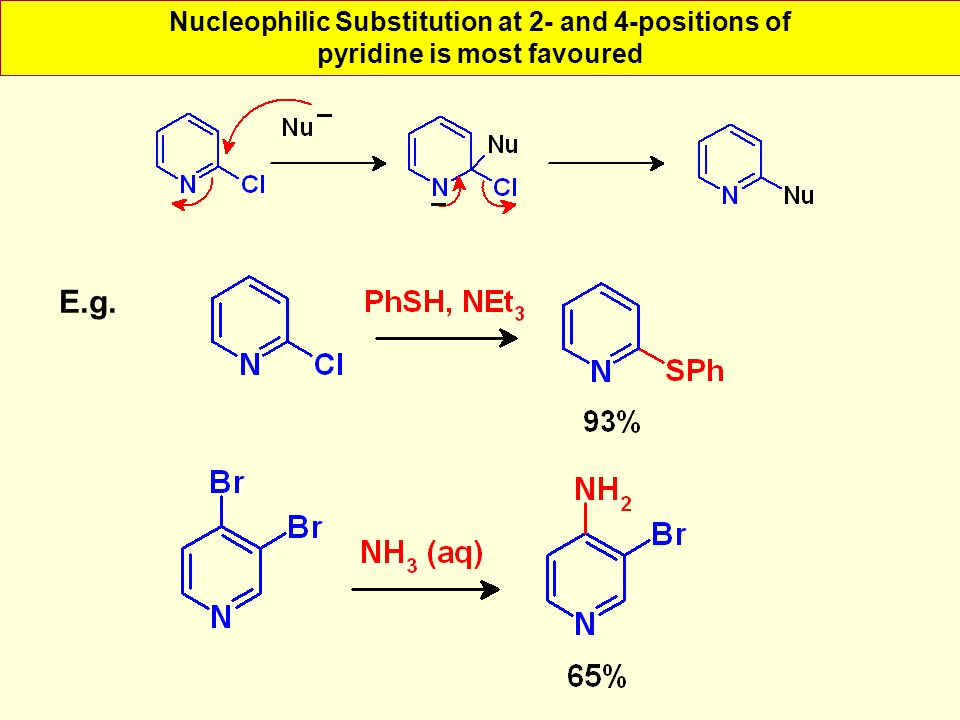E.g. Nucleophilic Substitution at 2- and 4-positions of