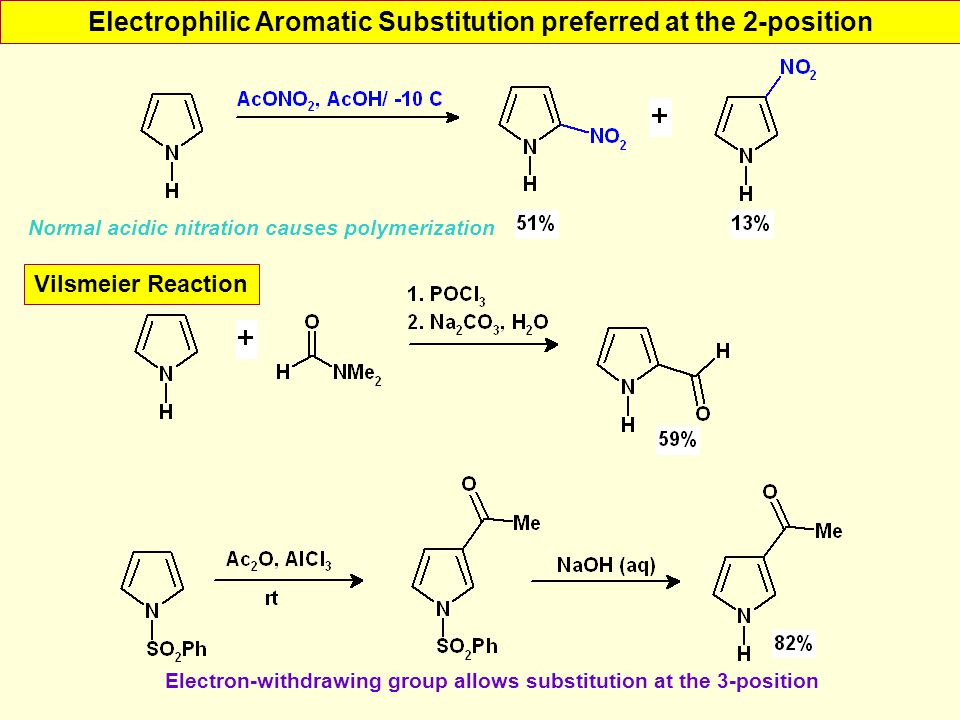 Electrophilic Aromatic Substitution preferred at the 2-position