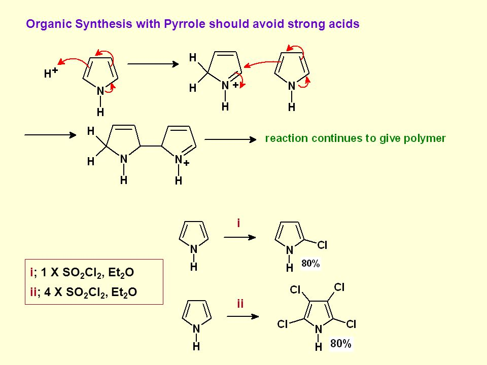 Organic Synthesis with Pyrrole should avoid strong acids