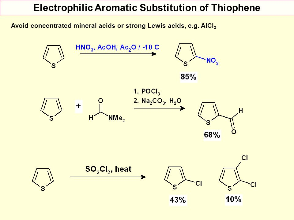 Electrophilic Aromatic Substitution of Thiophene