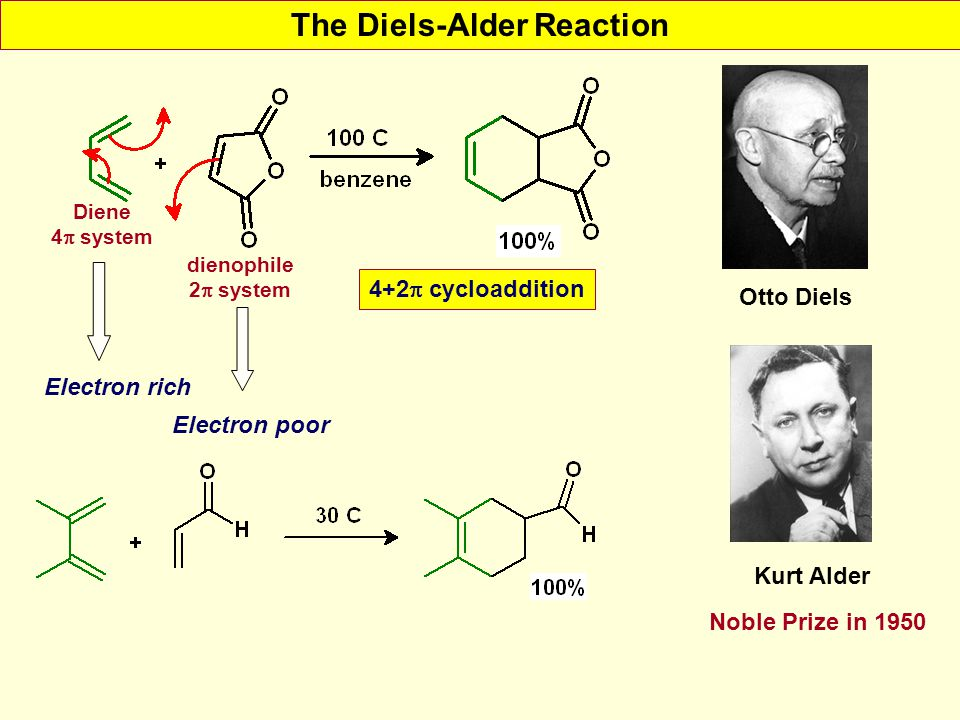 diels alder reaction 2 essay The diels-alder reaction of anthracene with maleic anhydride 2 the diels alder product spectrum had similarities to the diels-alder reaction of anthracene.