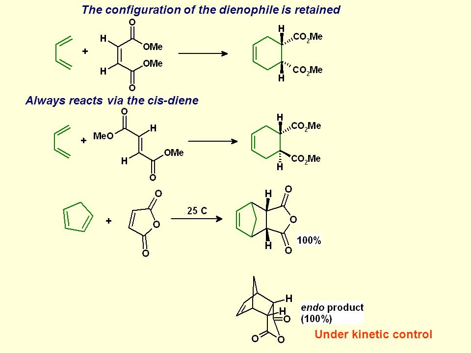 The configuration of the dienophile is retained