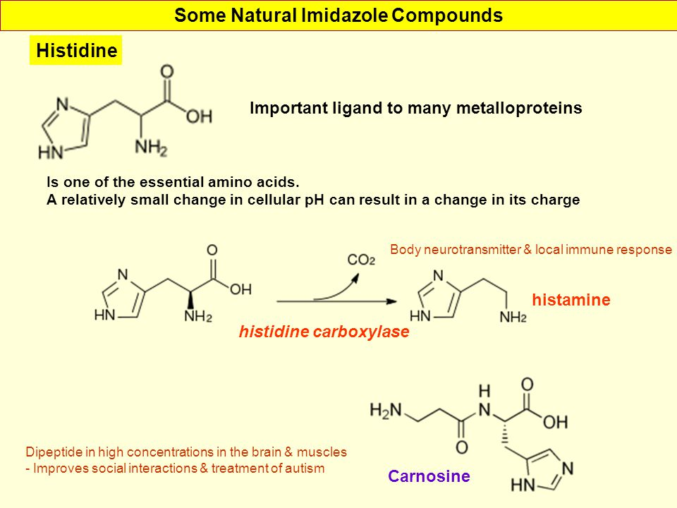 Some Natural Imidazole Compounds