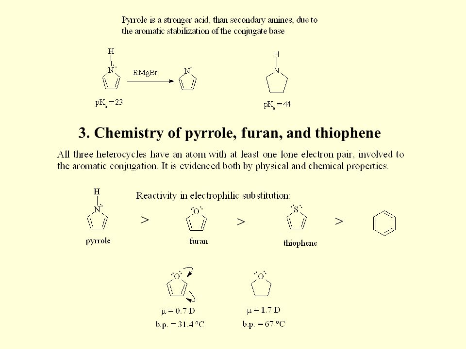 3. Chemistry of pyrrole, furan, and thiophene