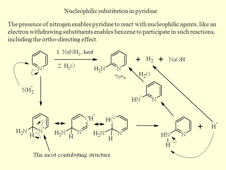 Nucleophilic substitution in pyridine