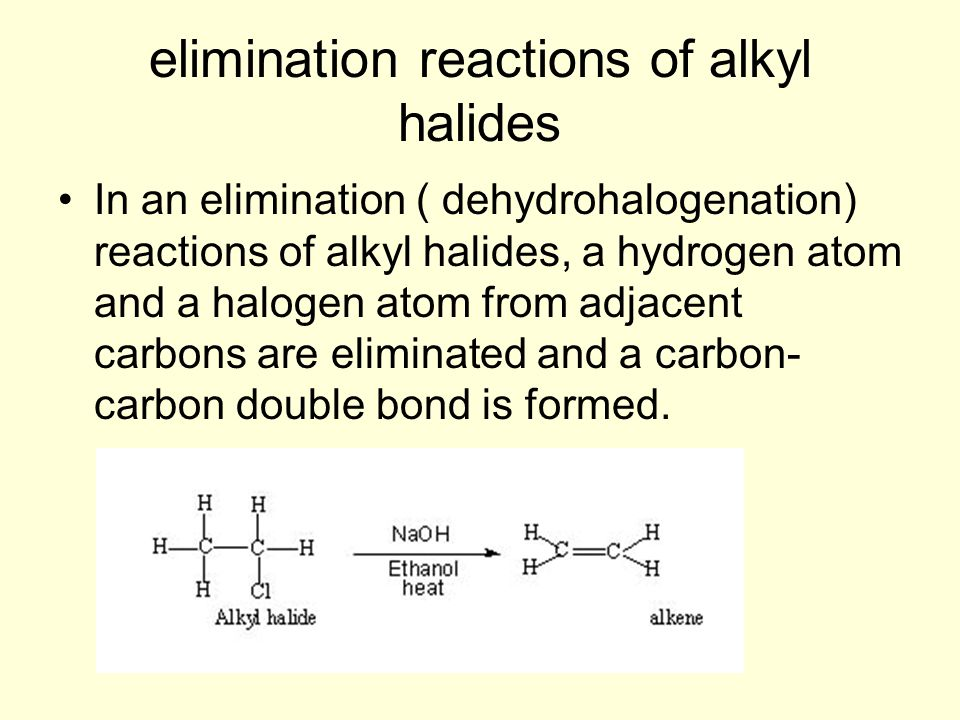 elimination reactions of alkyl halides