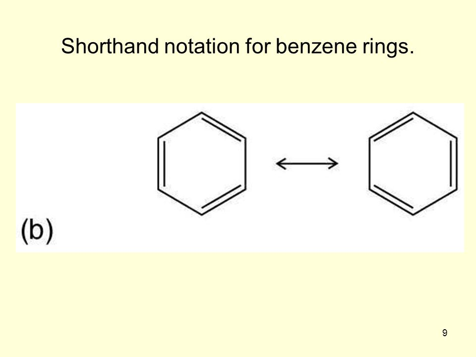 Shorthand notation for benzene rings.