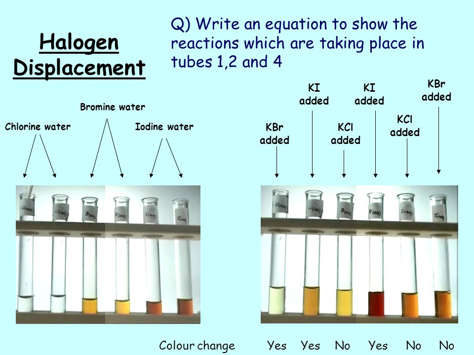 Halogen Displacement Q) Write an equation to show the reactions which are taking place in tubes 1,2 and 4.
