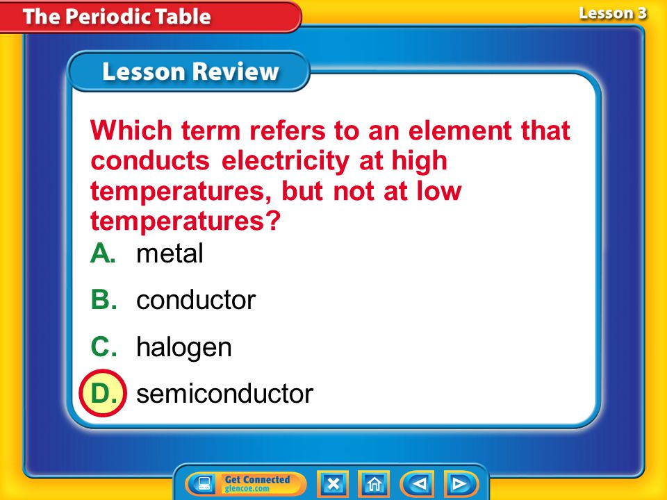 Which term refers to an element that conducts electricity at high temperatures, but not at low temperatures