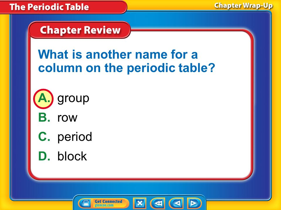 What is another name for a column on the periodic table