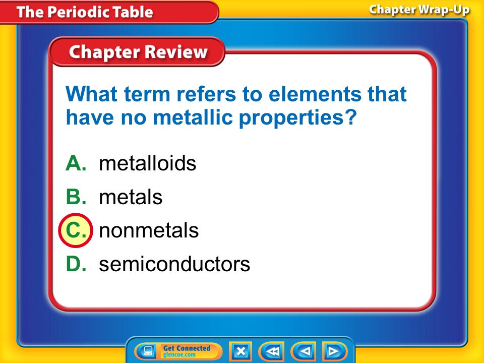 What term refers to elements that have no metallic properties
