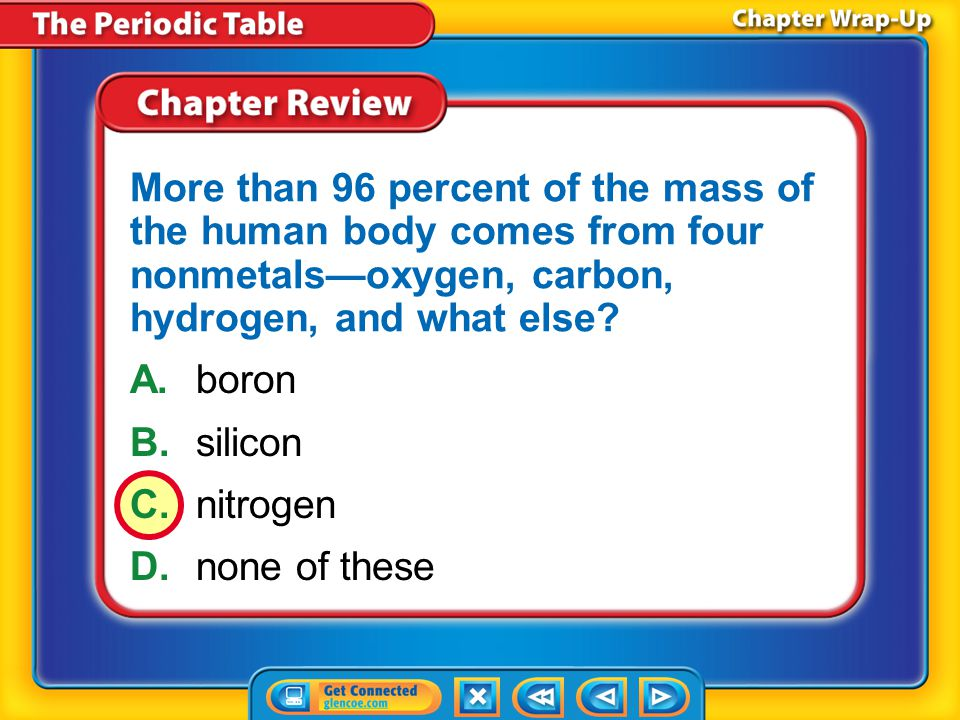 More than 96 percent of the mass of the human body comes from four nonmetals—oxygen, carbon, hydrogen, and what else