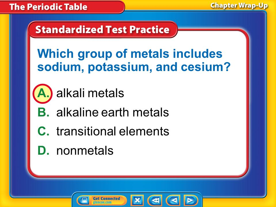 Which group of metals includes sodium, potassium, and cesium