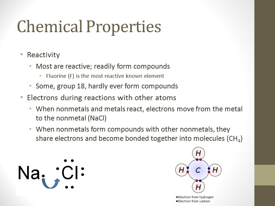 Chemical Properties Reactivity