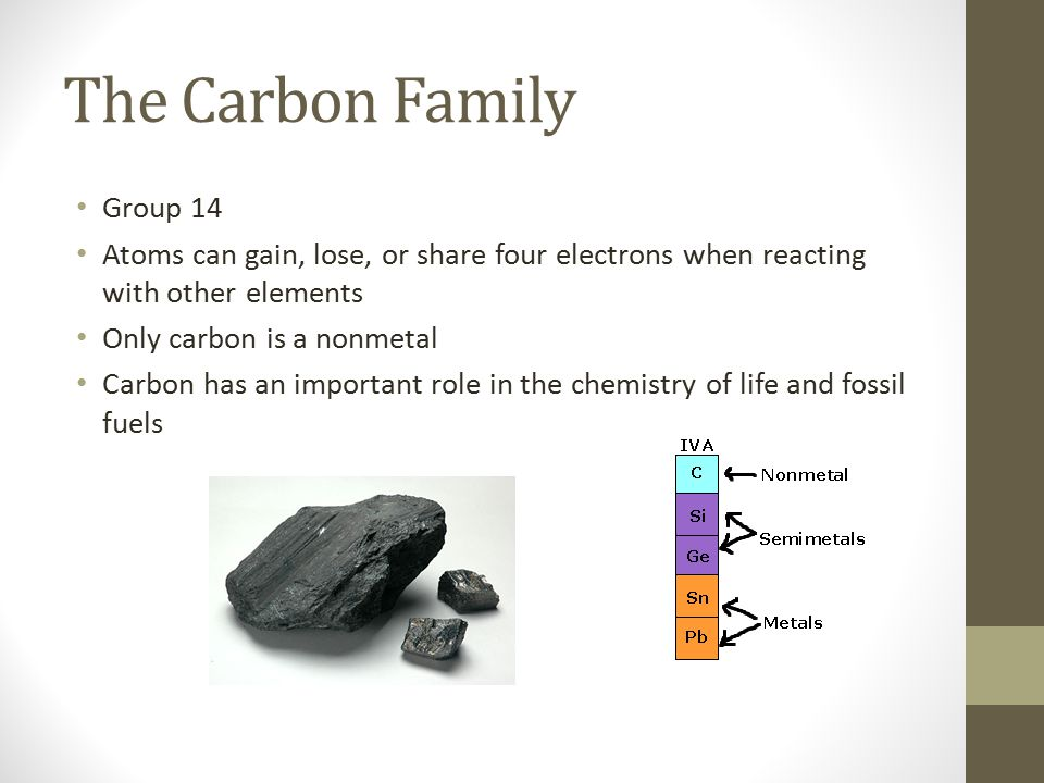 The Carbon Family Group 14