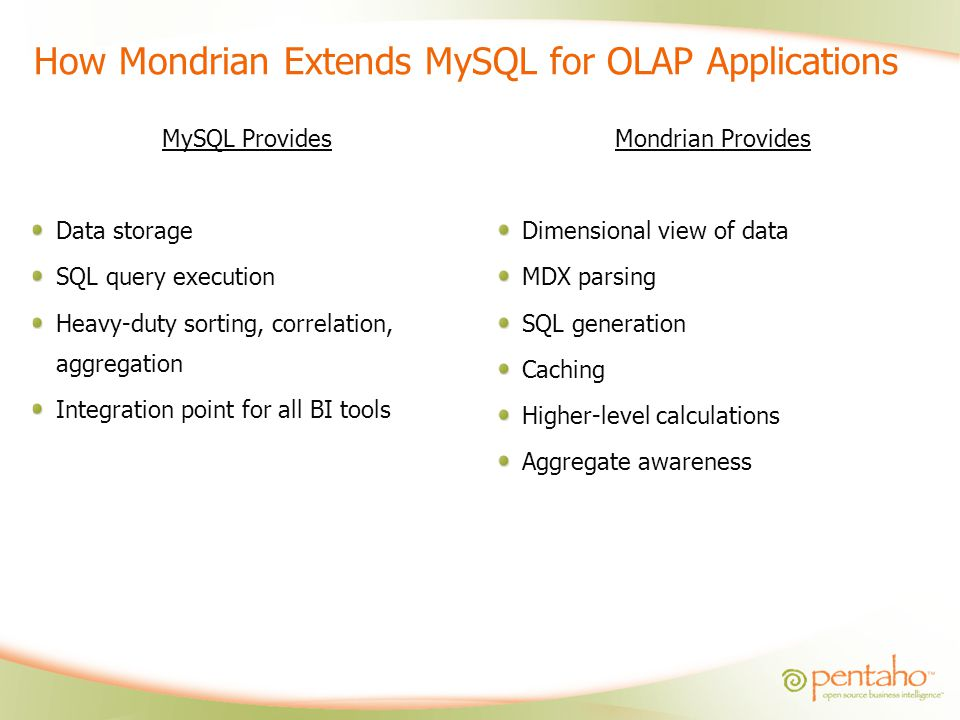 How Mondrian Extends MySQL for OLAP Applications