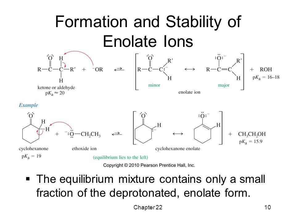 Formation and Stability of Enolate Ions