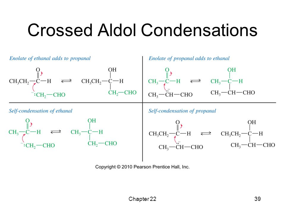 Crossed Aldol Condensations