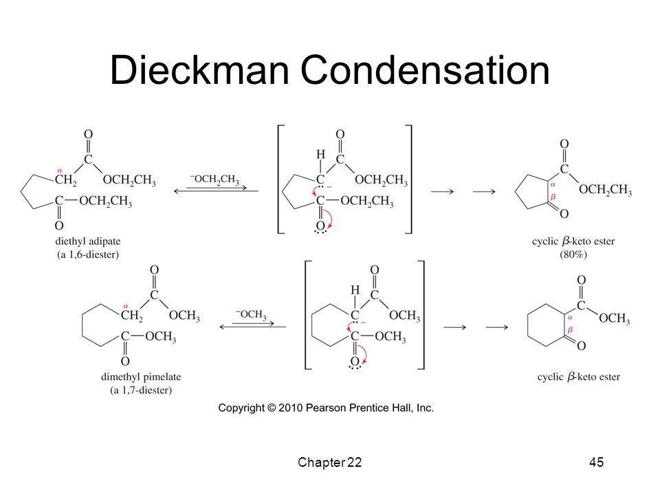 Dieckman Condensation