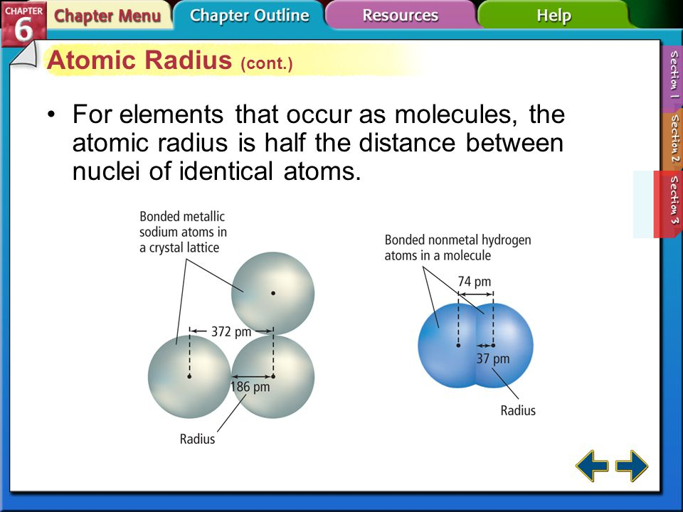 Atomic Radius (cont.) For elements that occur as molecules, the atomic radius is half the distance between nuclei of identical atoms.
