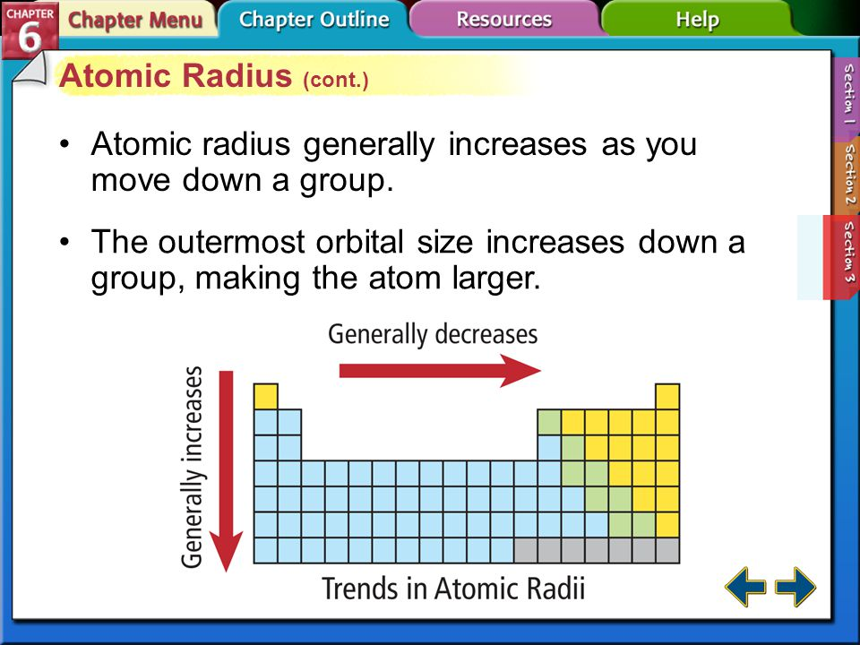 Atomic radius generally increases as you move down a group.