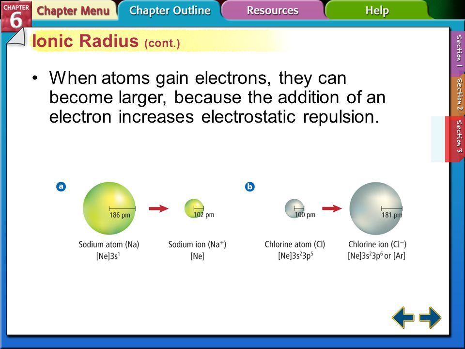 Ionic Radius (cont.) When atoms gain electrons, they can become larger, because the addition of an electron increases electrostatic repulsion.