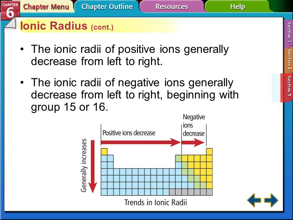 Ionic Radius (cont.) The ionic radii of positive ions generally decrease from left to right.