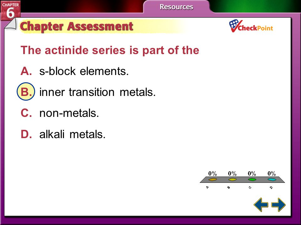 A B C D The actinide series is part of the A. s-block elements.