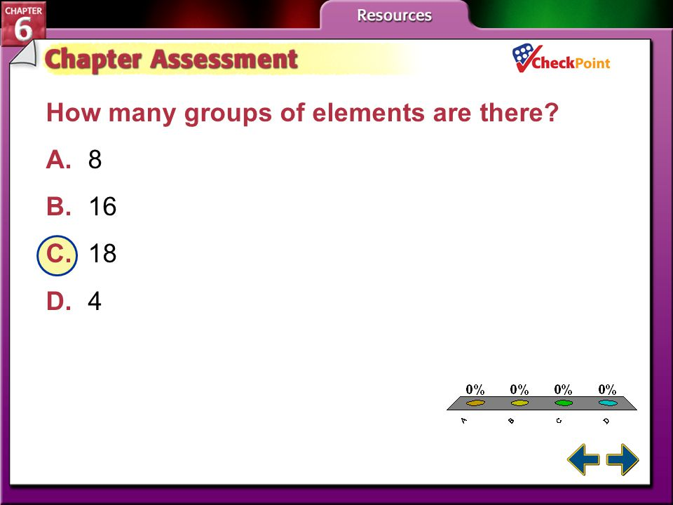 A B C D How many groups of elements are there A. 8 B. 16 C. 18 D. 4