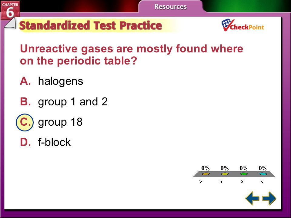 A B C D Unreactive gases are mostly found where on the periodic table