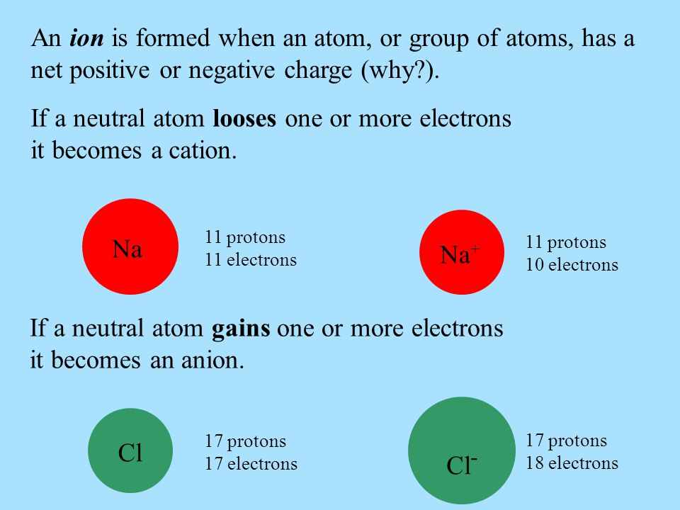 If a neutral atom looses one or more electrons it becomes a cation.