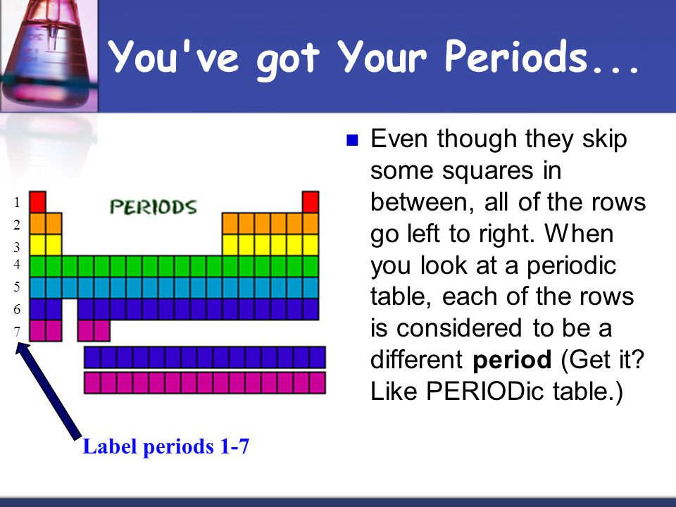 You ve got Your Periods...