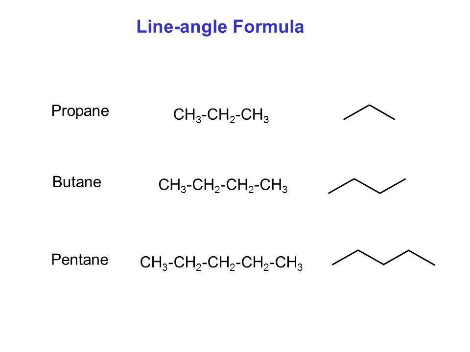 Line-angle Formula Propane CH3-CH2-CH3 Butane CH3-CH2-CH2-CH3 Pentane