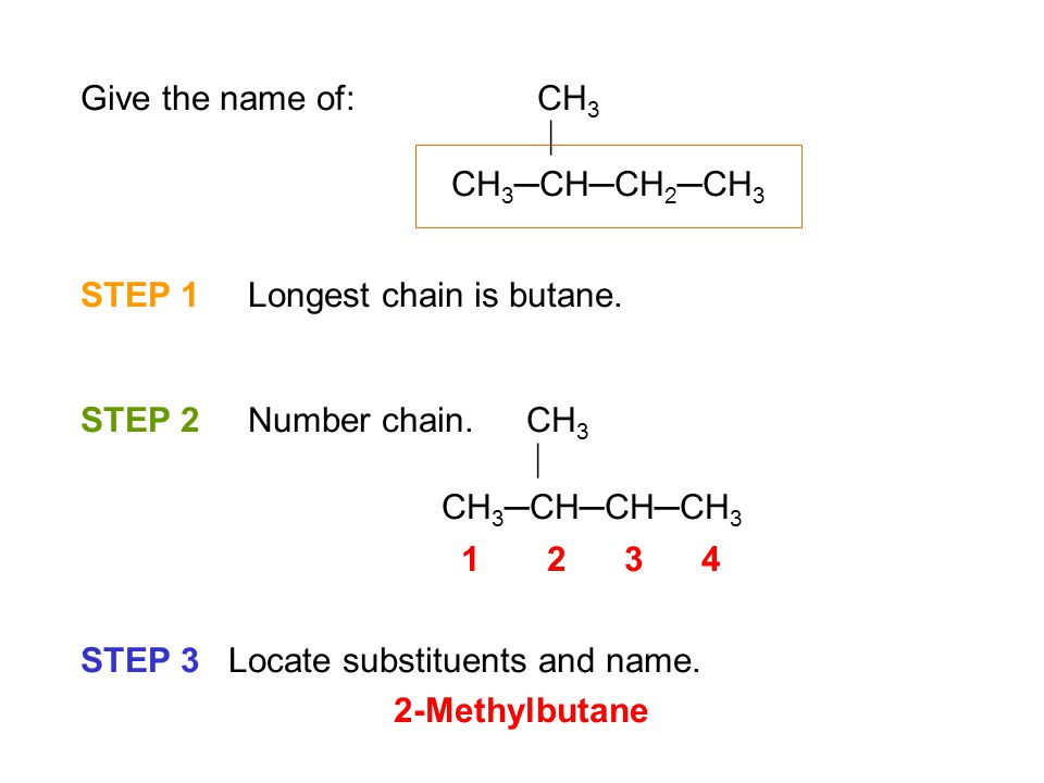Give the name of: CH3  CH3─CH─CH2─CH3. STEP 1 Longest chain is butane. STEP 2 Number chain. CH3.