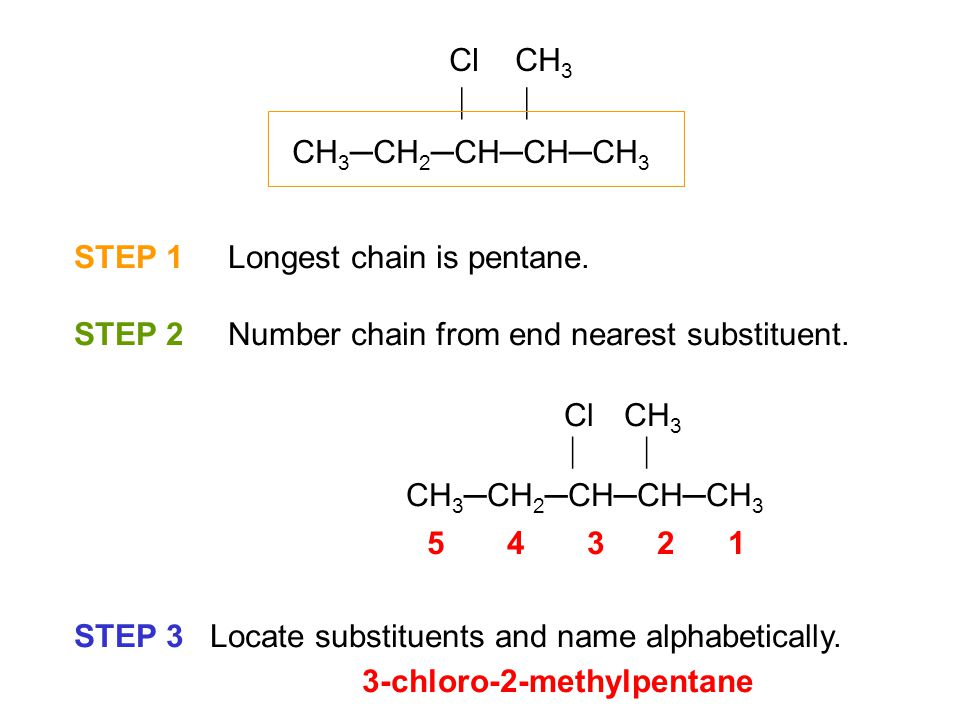 Cl CH3   CH3─CH2─CH─CH─CH3. STEP 1 Longest chain is pentane. STEP 2 Number chain from end nearest substituent.