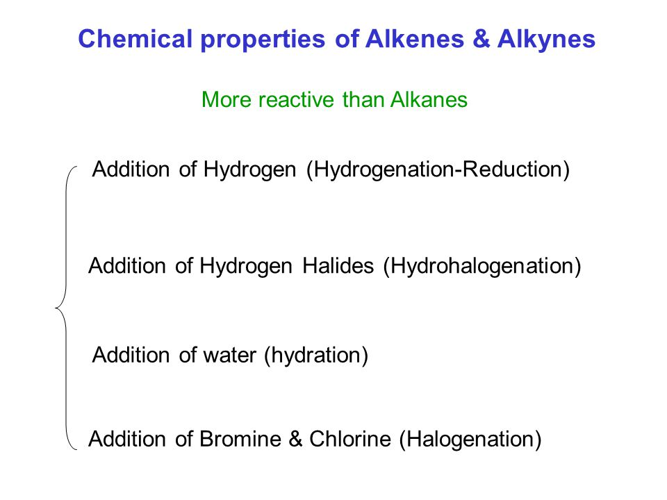 Chemical properties of Alkenes & Alkynes