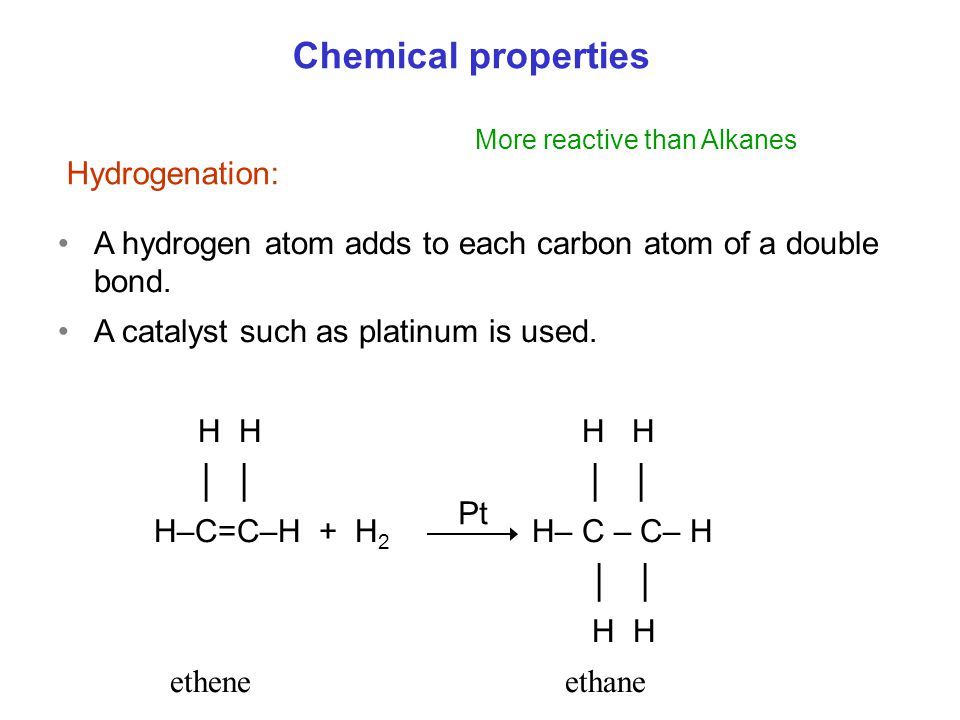 Chemical properties Hydrogenation: