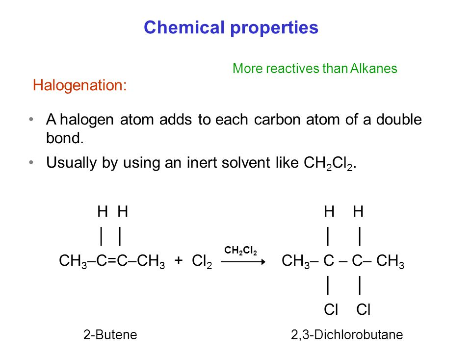 Chemical properties Halogenation: