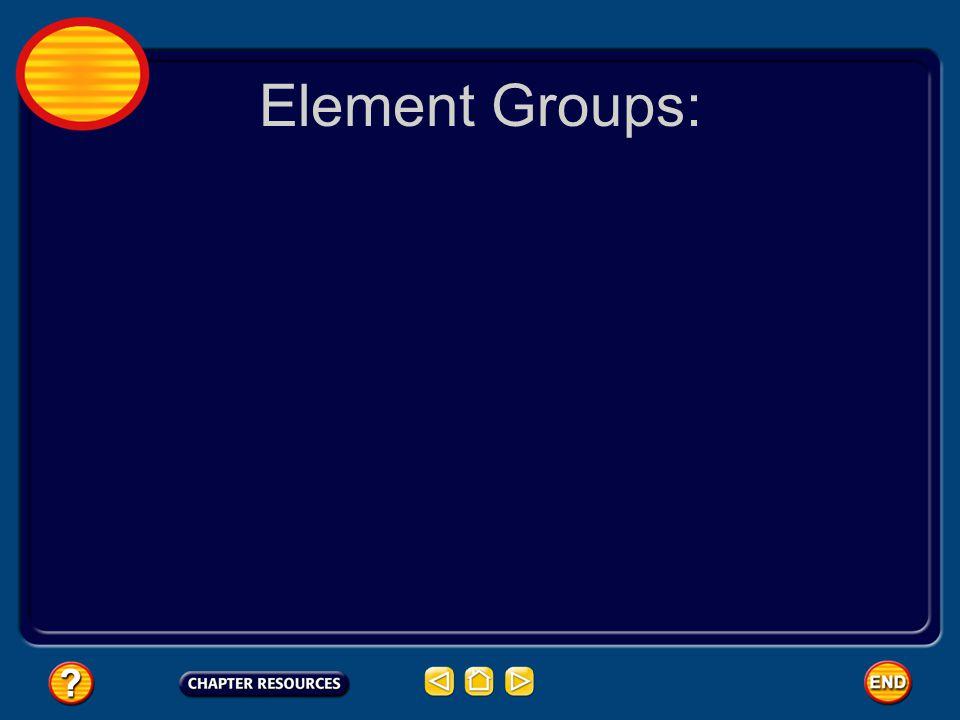 Element Groups: