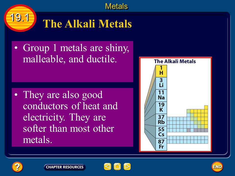 Metals 19.1. The Alkali Metals. Group 1 metals are shiny, malleable, and ductile.