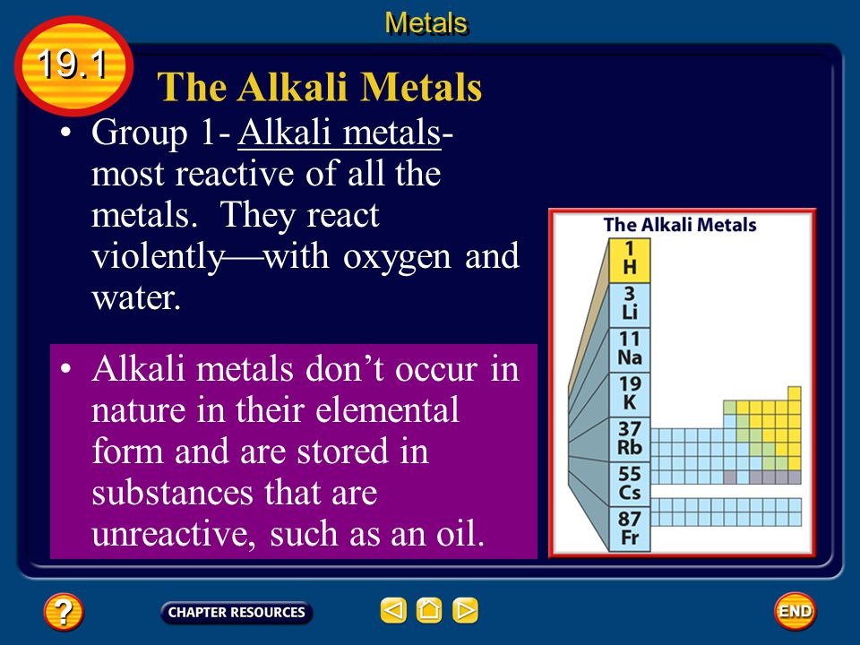 Metals 19.1. The Alkali Metals. Group 1- Alkali metals- most reactive of all the metals. They react violentlywith oxygen and water.