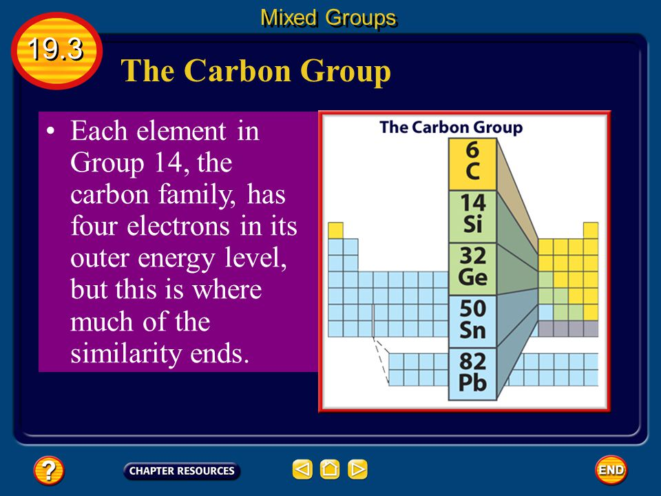 Mixed Groups 19.3. The Carbon Group.