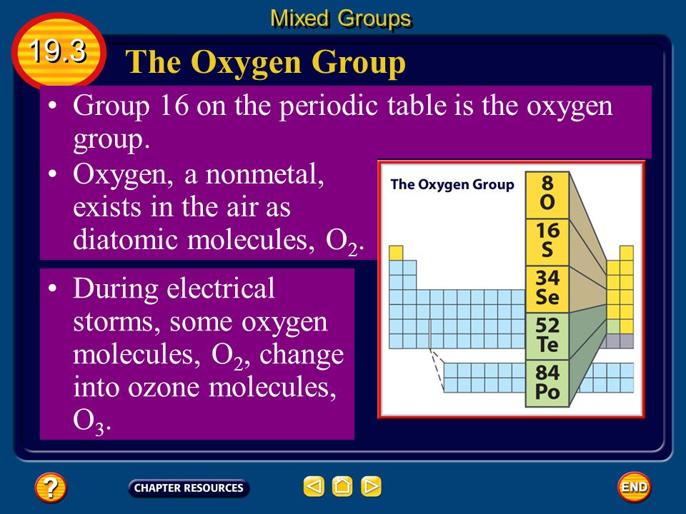 Mixed Groups 19.3. The Oxygen Group. Group 16 on the periodic table is the oxygen group.