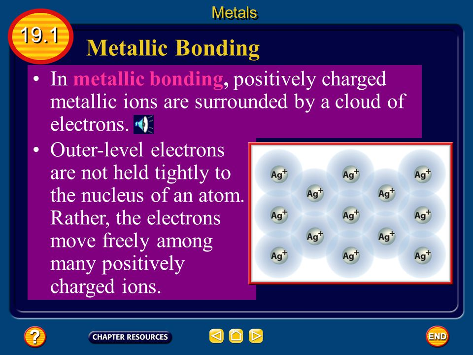 Metals 19.1. Metallic Bonding. In metallic bonding, positively charged metallic ions are surrounded by a cloud of electrons.