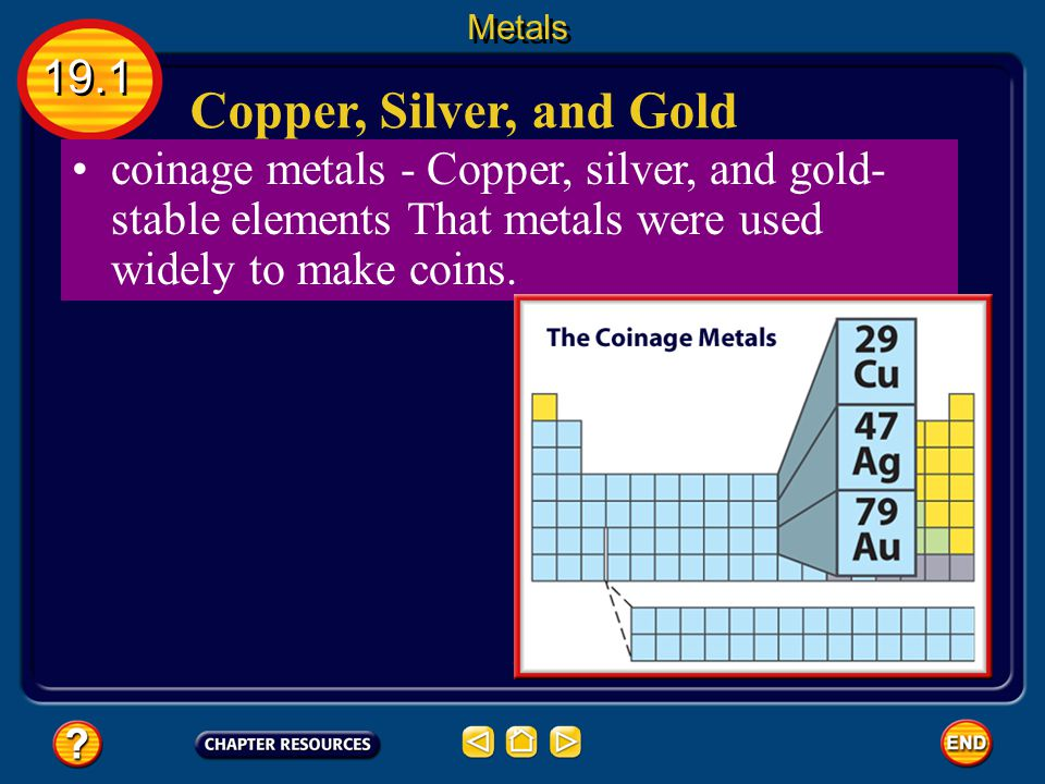 Metals 19.1. Copper, Silver, and Gold.