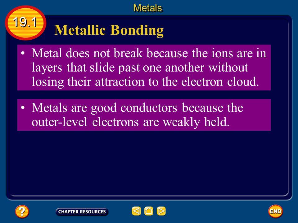 Metals 19.1. Metallic Bonding.