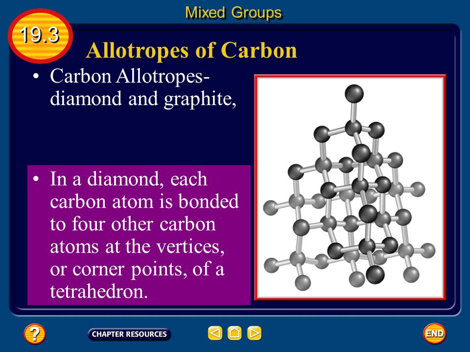 Allotropes of Carbon 19.3 Carbon Allotropes- diamond and graphite,